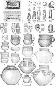 Матеріальна культура шнурової кераміки