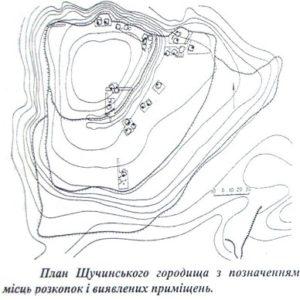 Щучинське городище