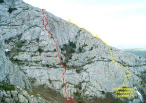 Маршруты для альпинистов на Чатыр-Даге