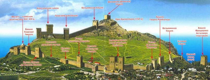 План Судакской крепости