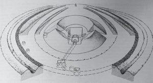 План кургану Огуз