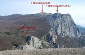 Крепость Исар Кая