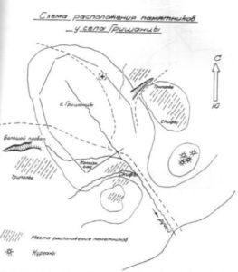 Археологія Грищинців