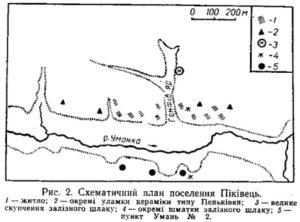 Черняхівське та пеньківське поселення Піківець
