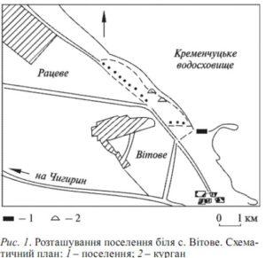 Чорноліське поселення у селі Вітове