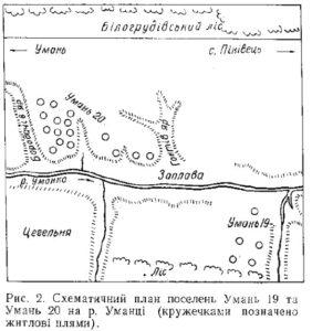 Чорноліське поселення в Умані