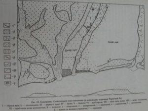 Григорівка - поселення та городище