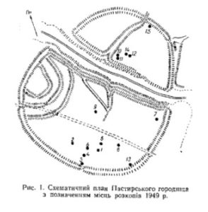 План Пастирського городища