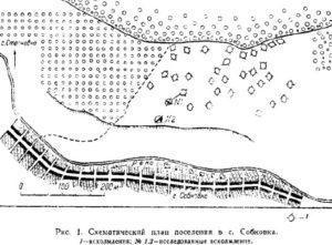 Скіфське поселення біля села Собківка