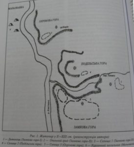 Давньоруські пам'ятки Житомира