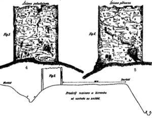План Б.Густавича початку ХХ століття