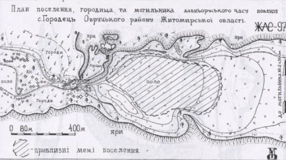 Археологія села Городець