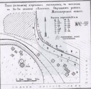 Археологія села Кошечки