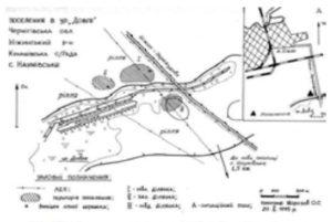 Поселення в урочищі Довге в селі Нумівське