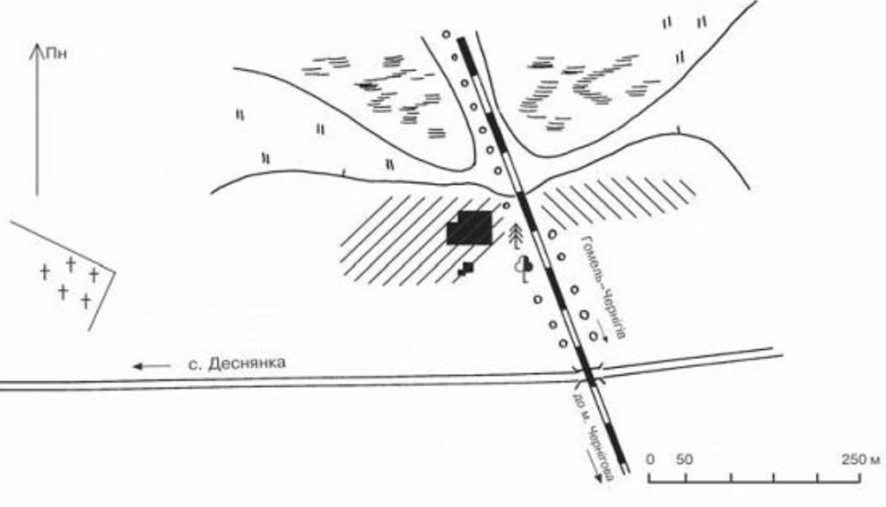Давньоруське поселення біля витоків Титової річки у селі Деснянка