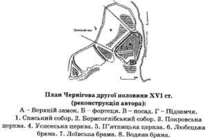 Фортеця у Чернігові