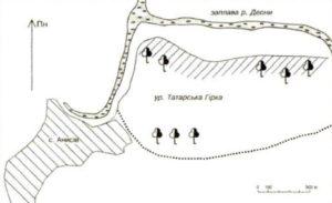 Поселення Анисів-Південь