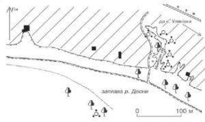 Поселення Улянівка 1