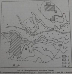 Поселення в урочищі Ліскове