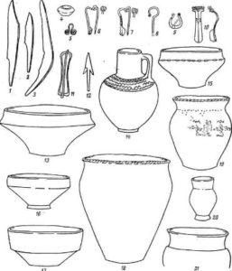 Находки почепской культуры