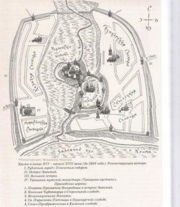 План кромского городища