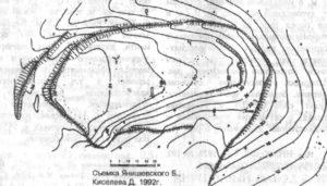 План городища у села Каринское