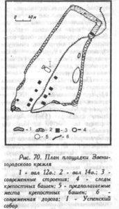 План площадки Звенигородского кремля