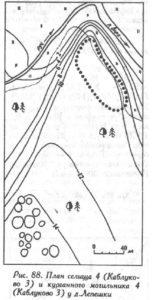 Селище и могильник у деревни Лепешки