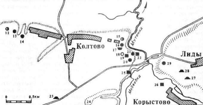 Археологические памятники у села Колтово