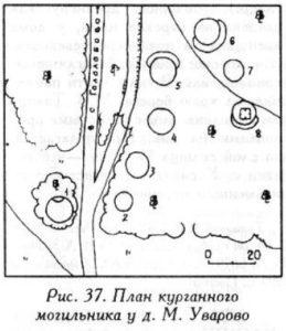 Курганы у деревни Малое Уварово