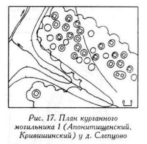 Курганый могильник у деревни Слепцово