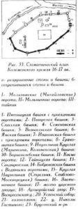 План коломенского кремля