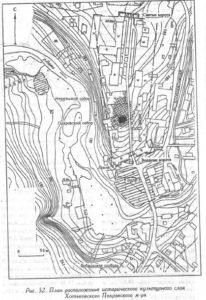 План Хотьковского монастыря
