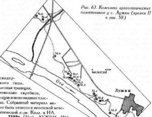 Археологические памятники у села Лужки