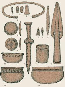 Находки ананьинской культуры