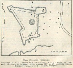 План Севского городища