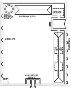 План замку