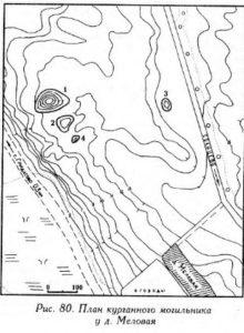 Курганный могильник у деревни Меловая