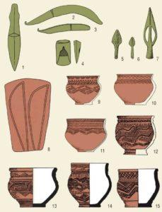 Изделия черкаскульской культуры