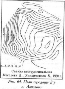 Городище у села Лопотово
