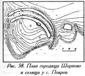 Городище у села Покров