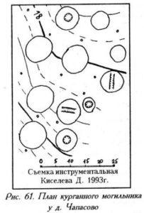 Курганный могильник у деревни Чапасово