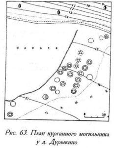 Курганный могильник у деревни Дурыкино