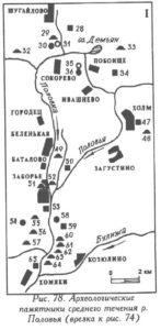 Археология среднего течения реки Половья