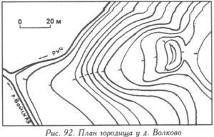 Городище у деревни Волково