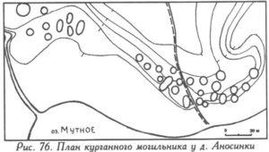 Курганный могильник у деревни Аносинки