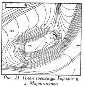 План городища у деревни Мартынково