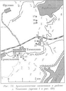 Археология деревни Тимохино