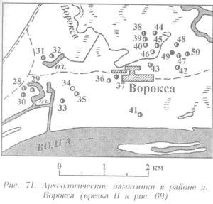 Археология деревни Ворокса