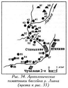 Археология реки Ливна